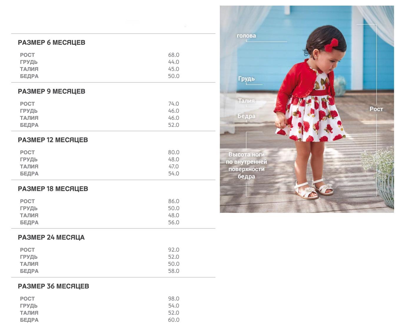 Размерная сетка для детской одежды